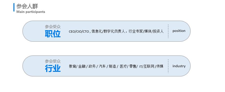 2019第二届企业云服务大会 --CIO数字化∣AI金融∣SaaS∣5G应用∣大数据(上海)