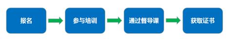 AHA急救培训-导师认证培训(9月北京站)