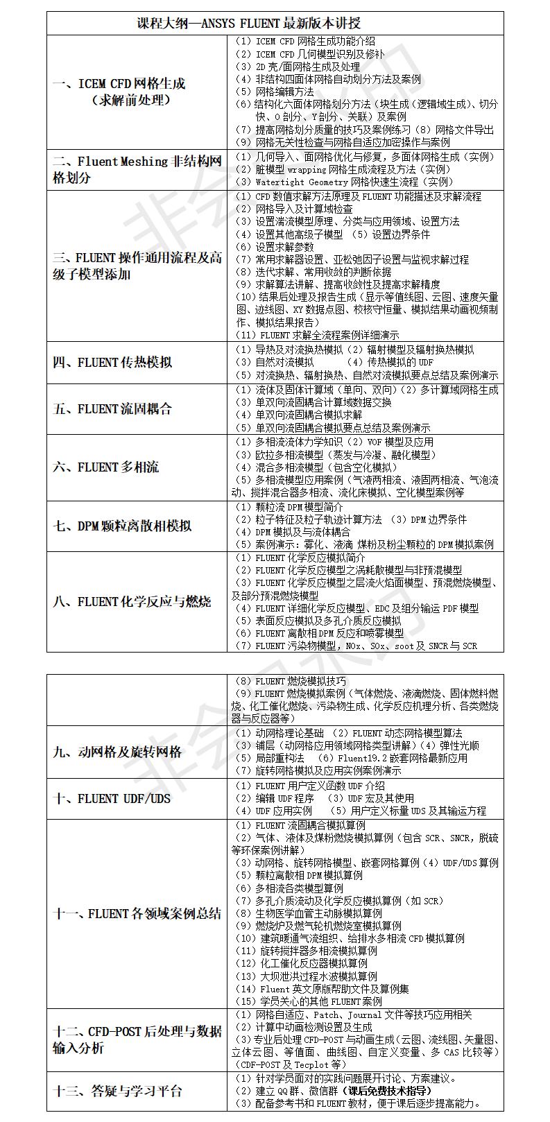 2019ANSYS FLUENT通用流体模拟核心技术应用与案例实战培训班(10月北京班)