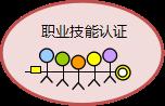 2020深度学习模型& Tensorflow框架实践培训(2月上海班)