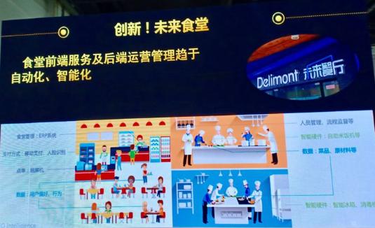 2020中国餐饮创新发展高峰论坛