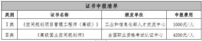 【6月】三位一体的市县级、乡镇级、村级国土空间规划编制技术实战培训