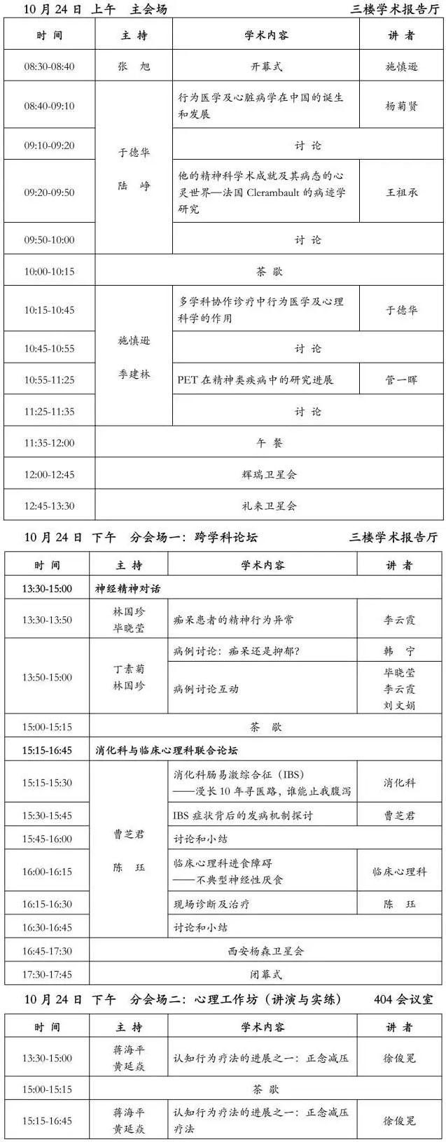 2015 上海市医学会行为医学学术年会