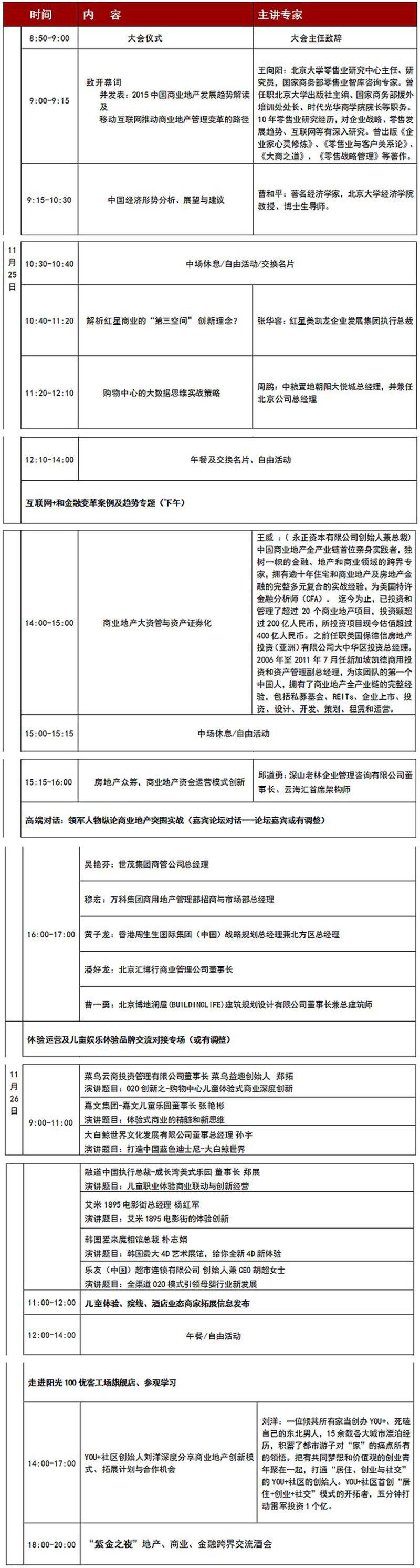 """""""互联网金融 + """"共享经济下-2015中国购物中心年会"""