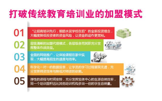 """2015大脑地图北京""""互联网+教育""""创业说明会"""