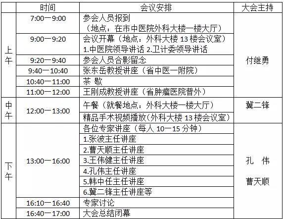 2015年中西医结合肛肠专业委员会一届四次学术交流会议