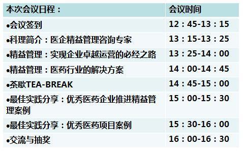 中国医药企业精益管理研讨会
