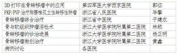 """2015年浙江省""""转移性骨肿瘤诊断与外科治疗""""会议"""
