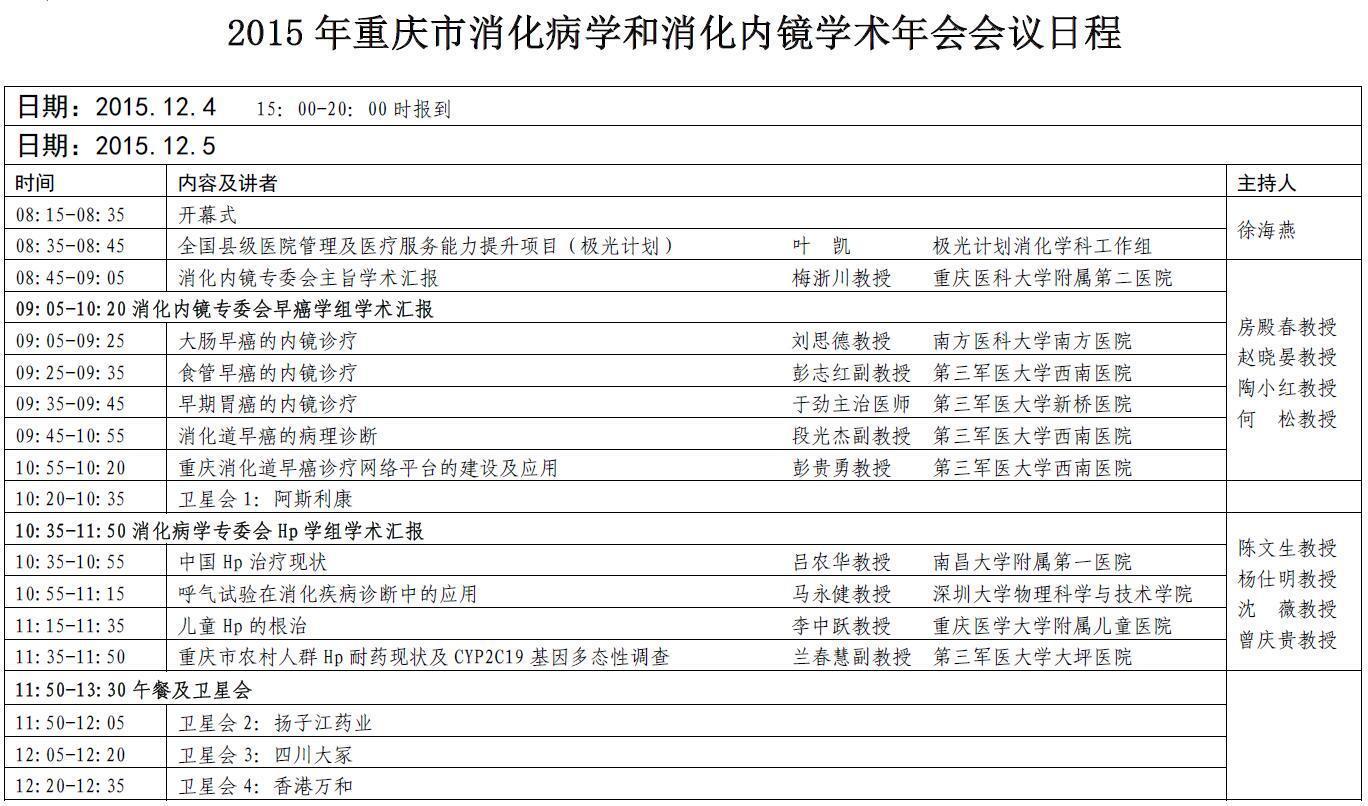 2015年重庆市消化病学和消化内镜学术年会