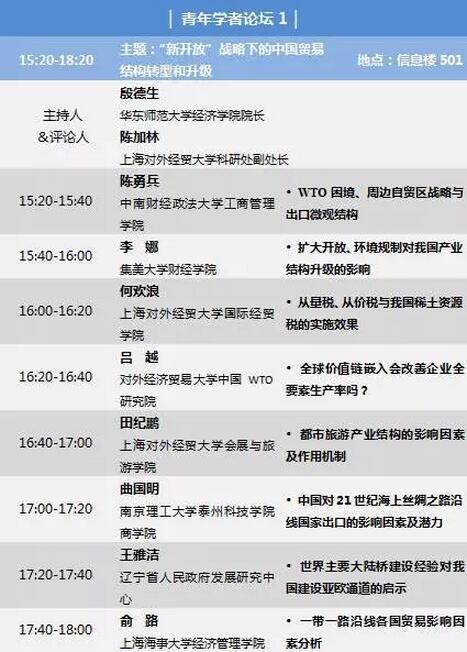 中国改革开放新阶段下的外贸转型与发展暨上海市国际贸易学会30周年纪念年会