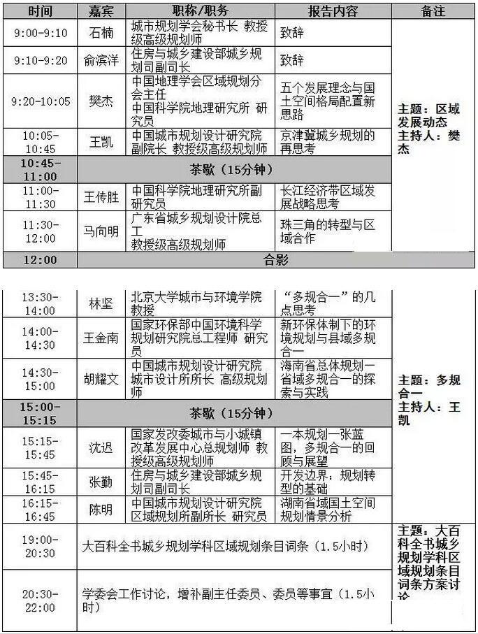 2015年区域规划学术年会
