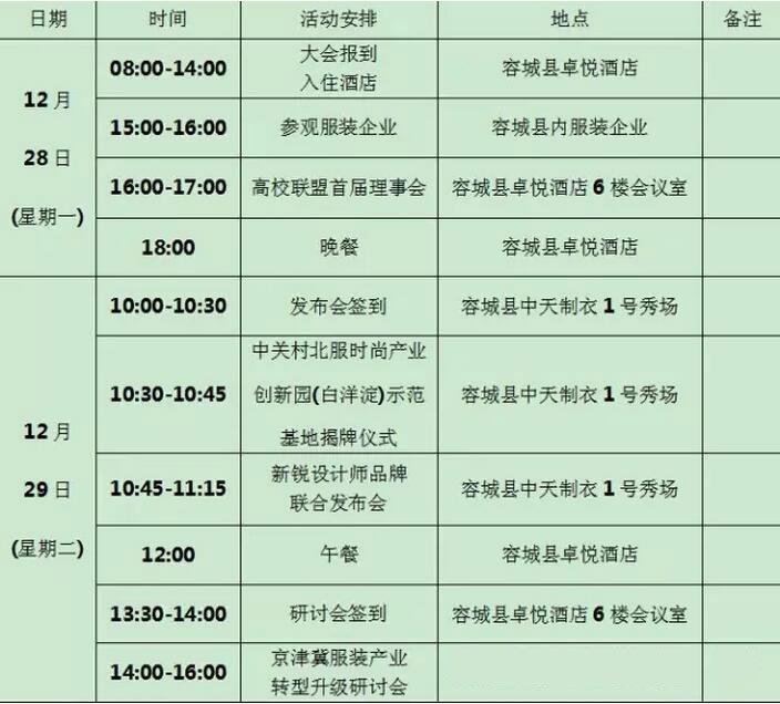 京津冀纺织服装产业协同创新高校联盟首届年会