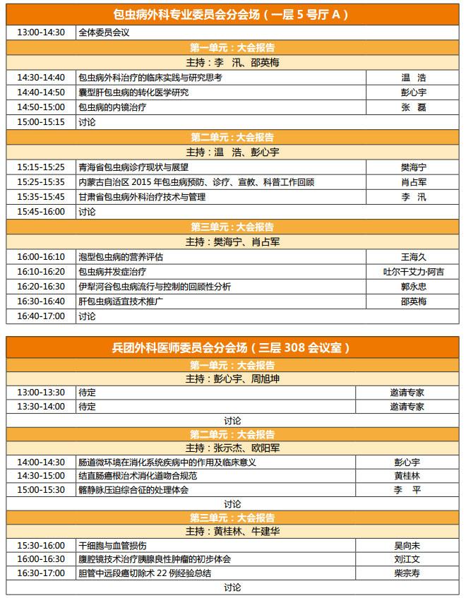 第九届中国医师协会外科医师年会