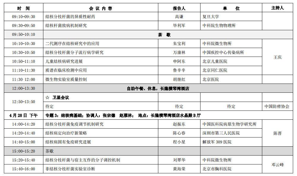 中国防痨协会2016年全国学术大会