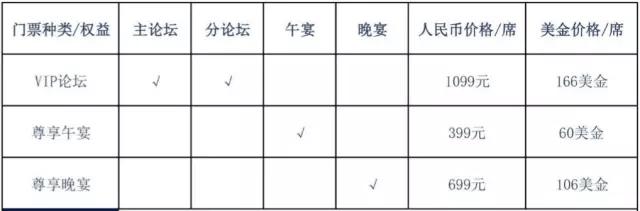 """2016""""存量&链接""""亚太地产论坛"""