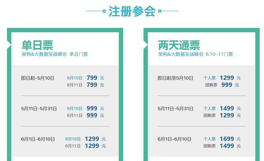 SDCC 2017·深圳站 互联网应用架构&大数据技术实战峰会