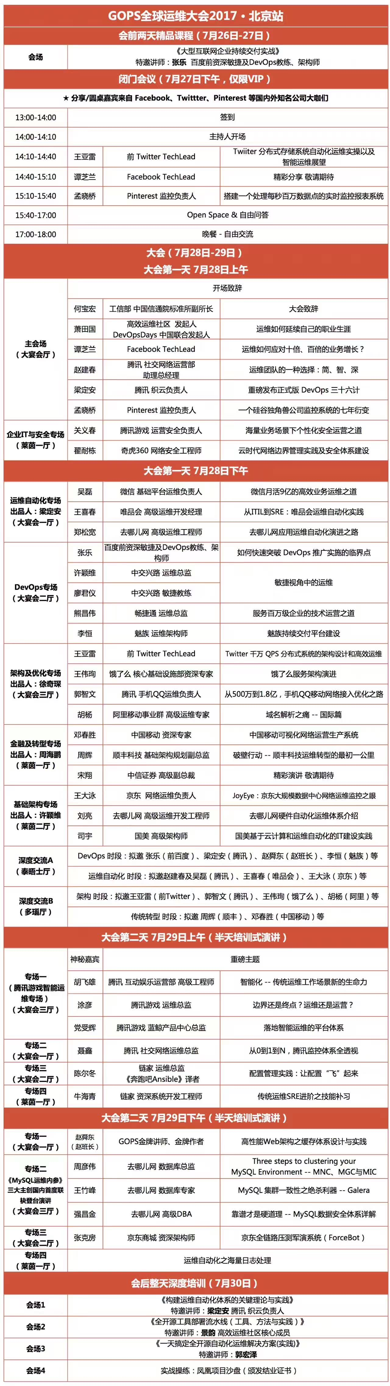 GOPS2017全球运维大会·北京站