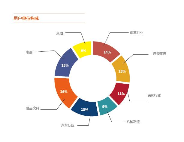 IWS 2017中国国际智能仓储创新发展高峰论坛
