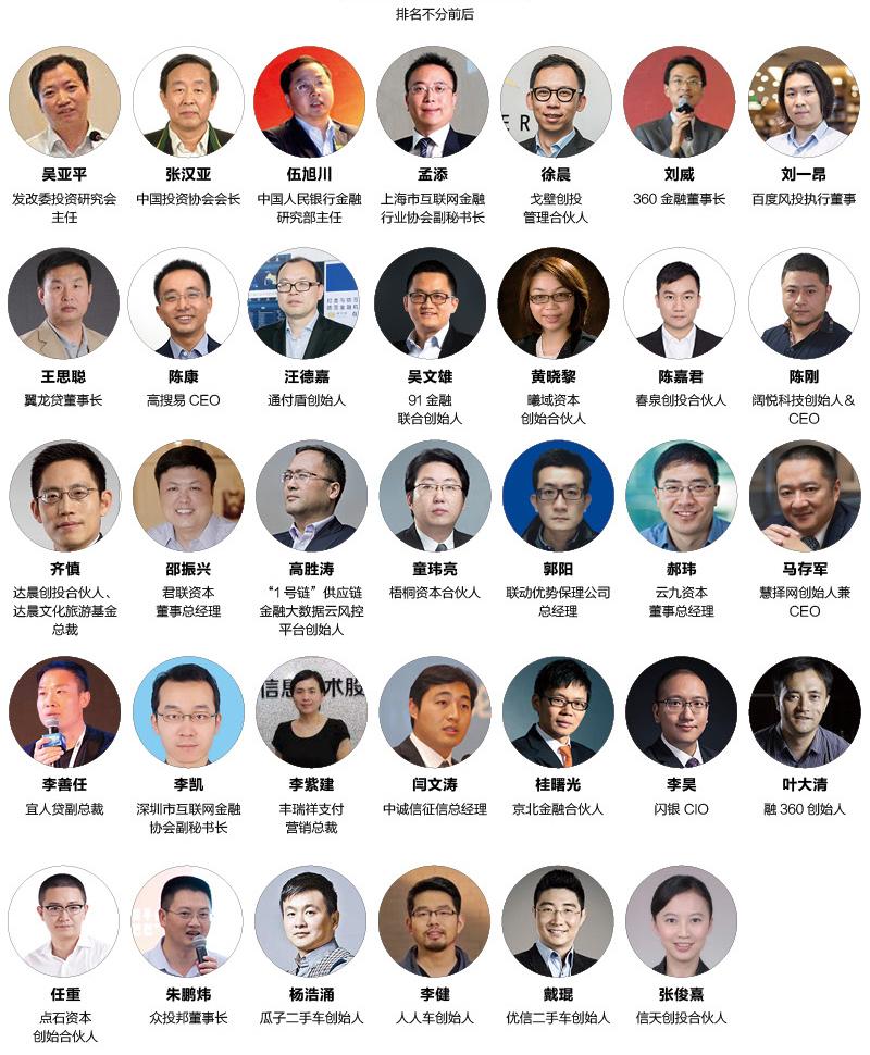 融资中国2017金融科技创新峰会