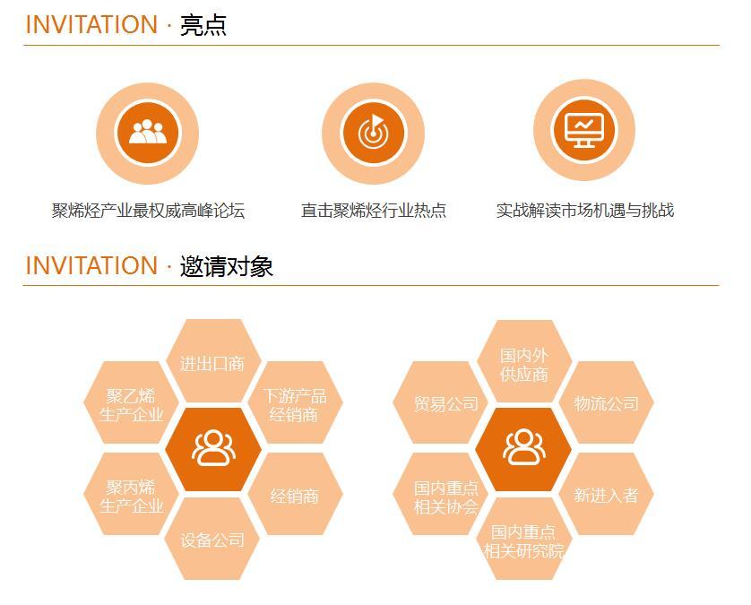 2017卓创资讯聚烯烃行业高峰论坛