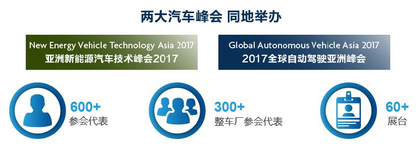 2017全球自动驾驶亚洲峰会
