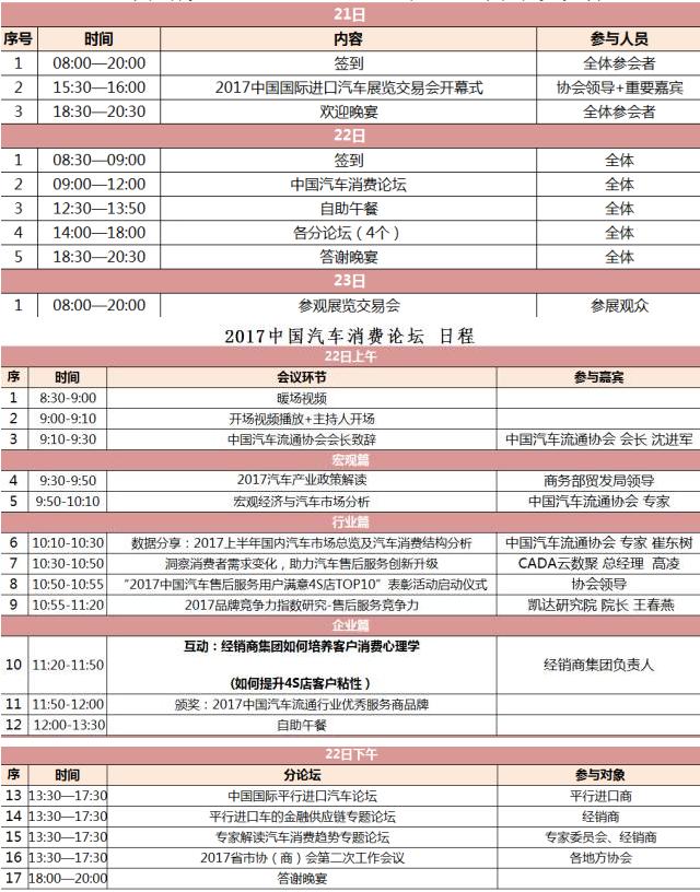 2017中国汽车消费论坛