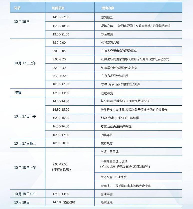 2017全国商业质量大会暨中国品牌产业扶贫高峰论坛