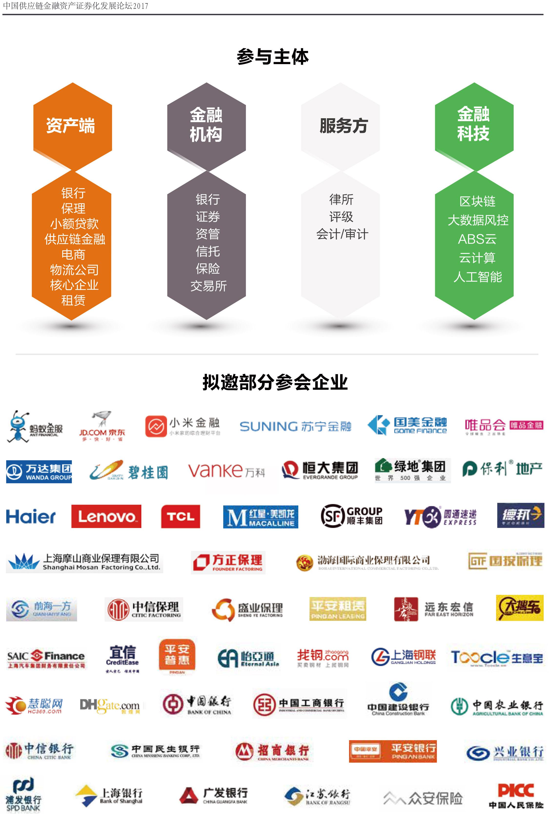 中国供应链金融资产证券化发展论坛2017