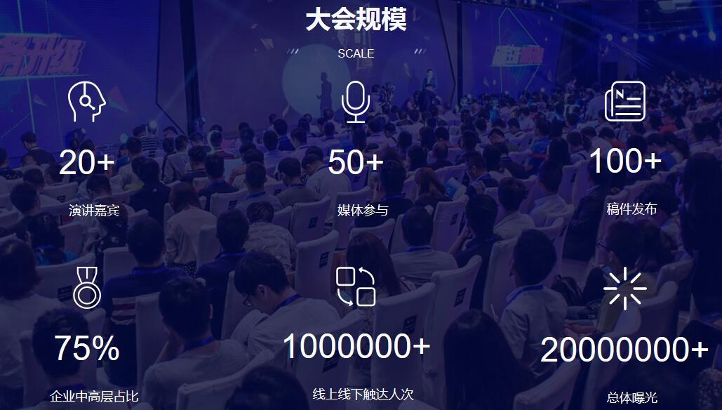 2017创新者年会-AI产业应用峰会