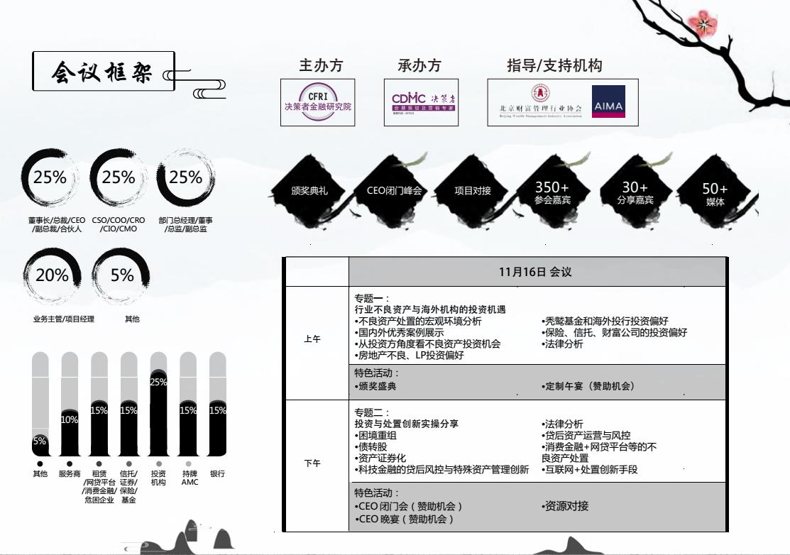 中国不良资产投资创新峰会(GAAF-NPA2017)