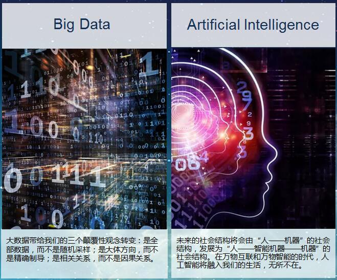 IDCC 2017第十二届中国IDC产业年度大典