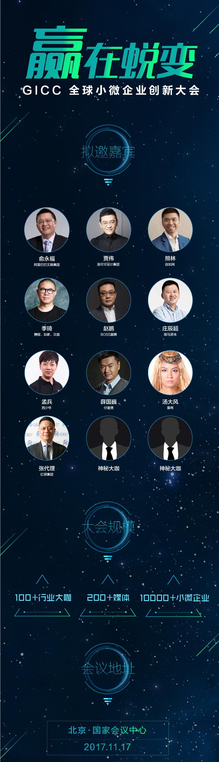 GICC 2017全球小微企业创新大会