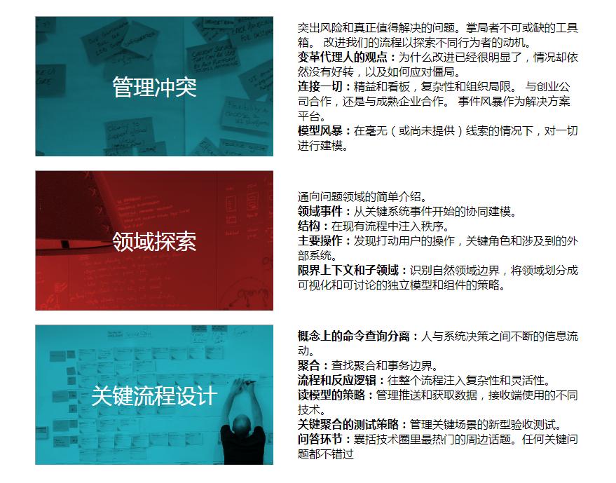领域驱动设计中国峰会 2017