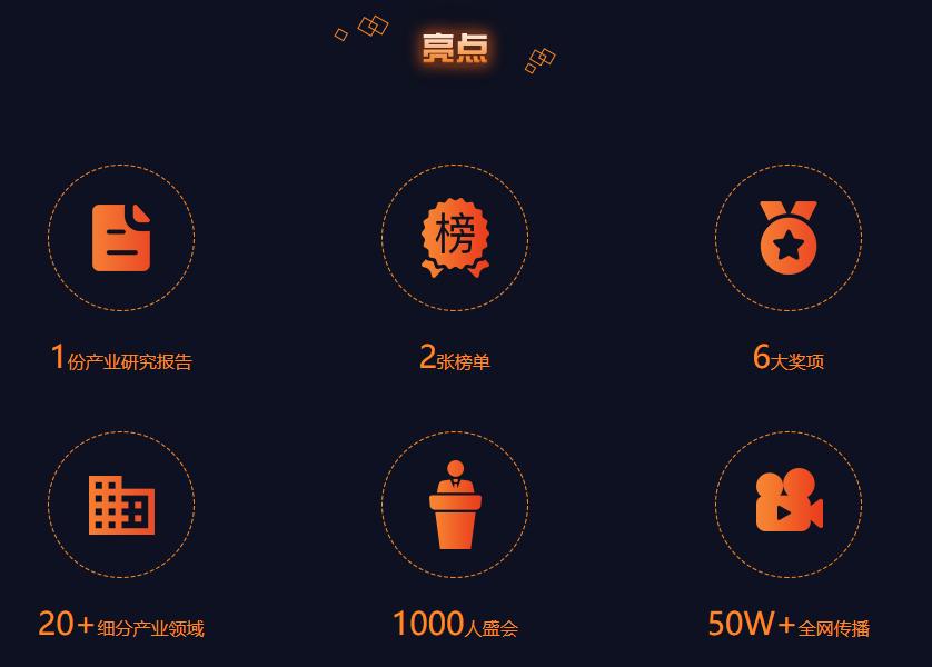 2017未来医疗100强
