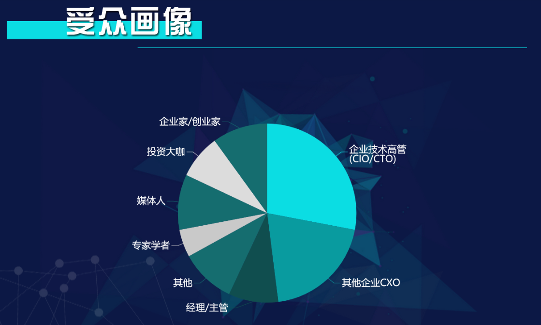 2017中国转型+峰会