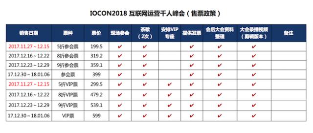 IOCON2018互联网运营千人峰会
