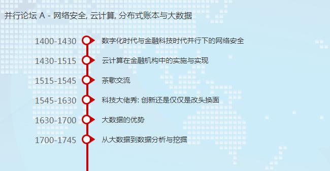 第四届区块链金融与金融科技中国年会2018