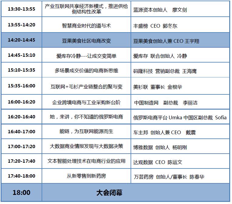 第六届中国电子商务年会