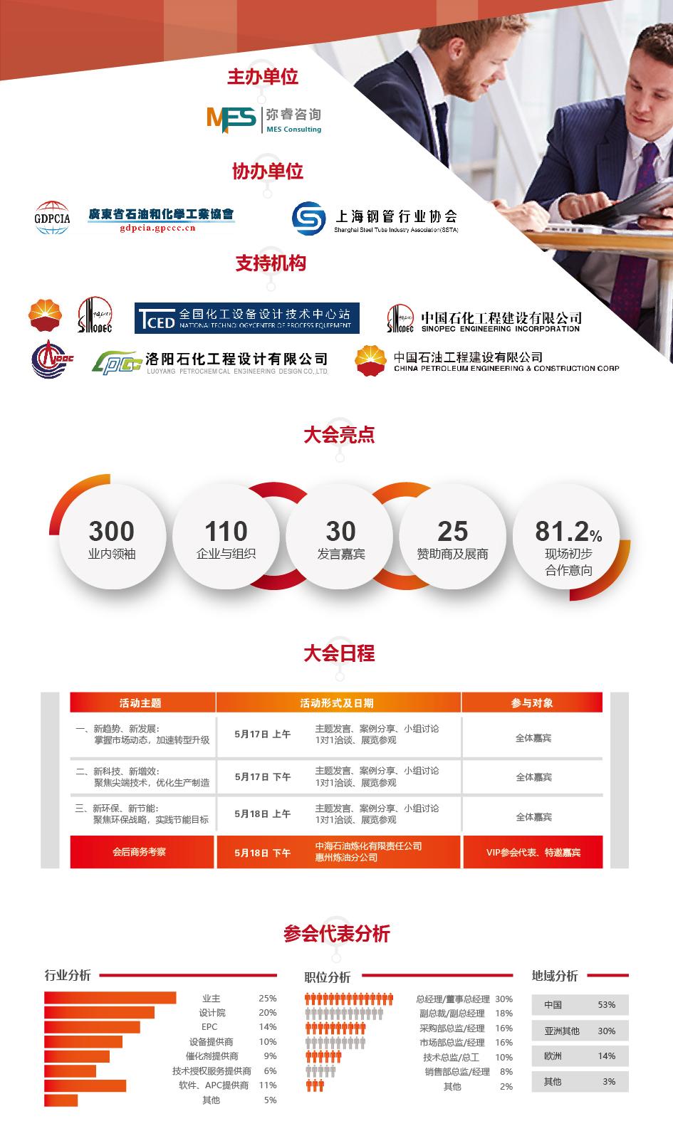 IRCC 2018国际炼化产业大会