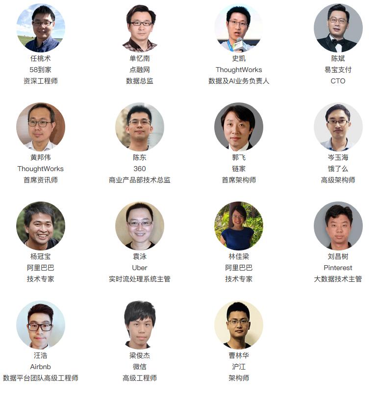 2018全球软件架构技术大会