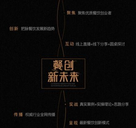 2018餐创新未来论坛(广州站)