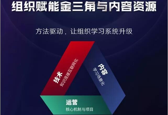 2018-中国企业人才发展学习节