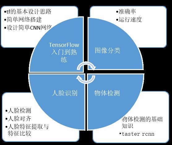 一个汉语教育干部网络学院计算机不能同时登录两个帐户