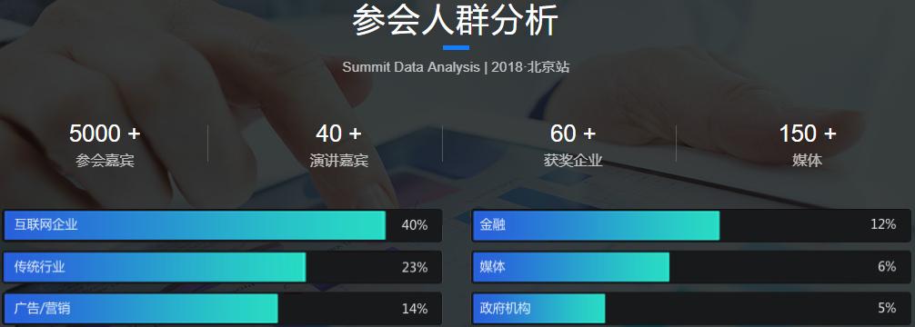 2018艾瑞(上海)年度高峰必威体育登录