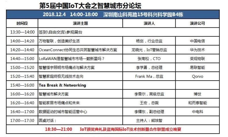 2018第五届中国物联网大会