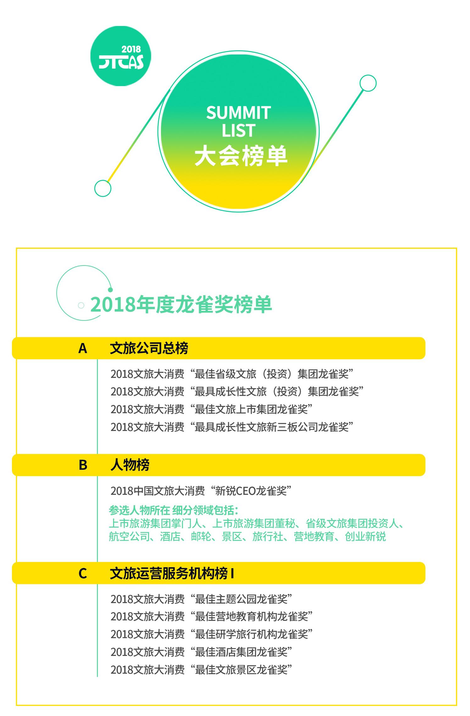 """2018中国文旅大消费年度峰会暨第三届""""龙雀奖""""颁奖盛典"""
