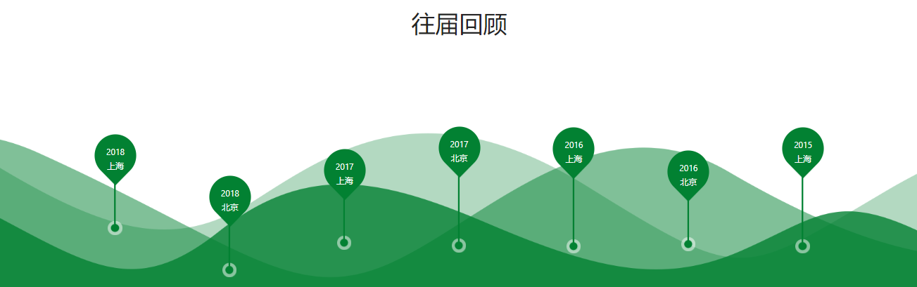 QCon上海2019|全球软件开发大会