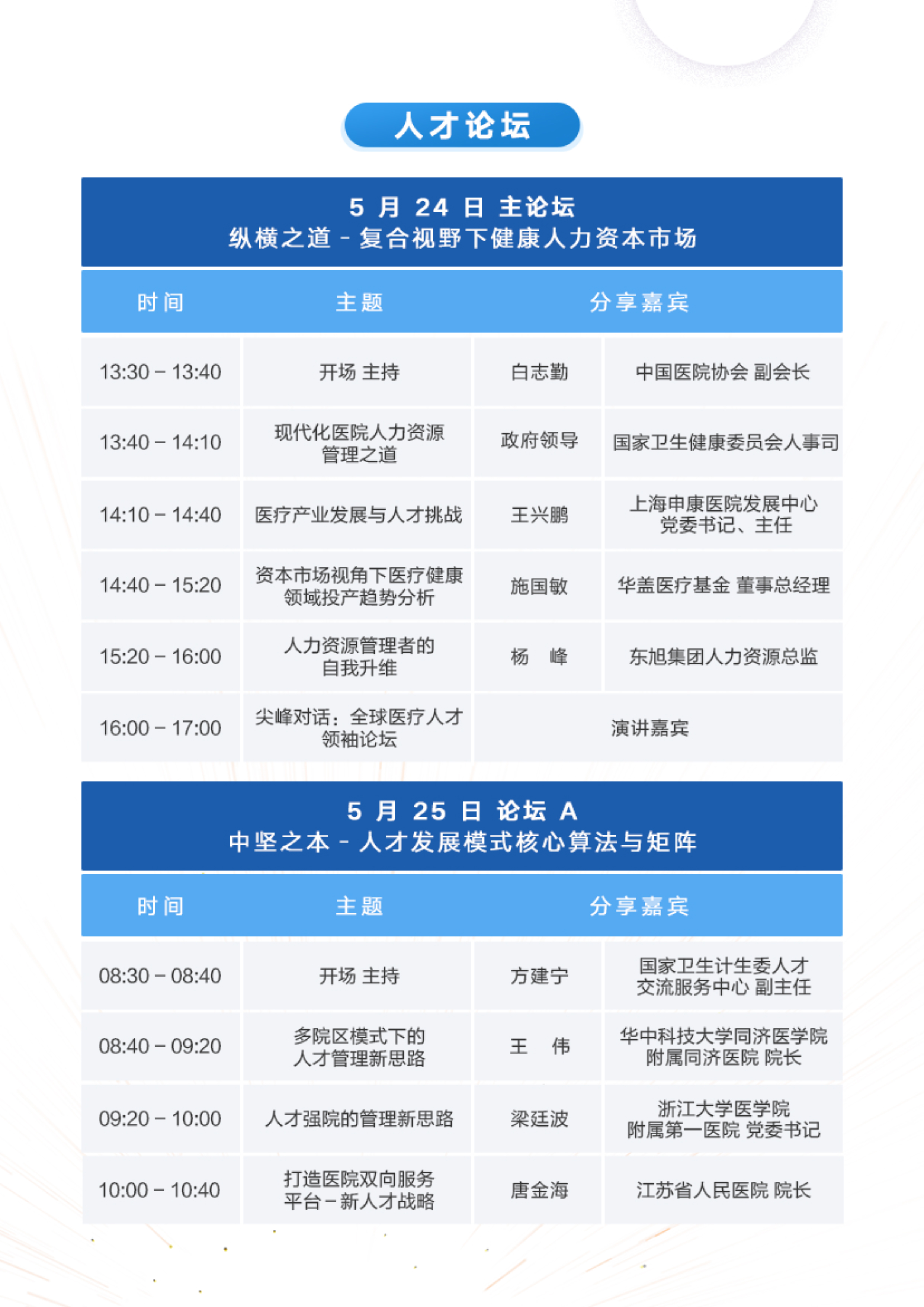 CHDC 2019中国医院发展大会(杭州)