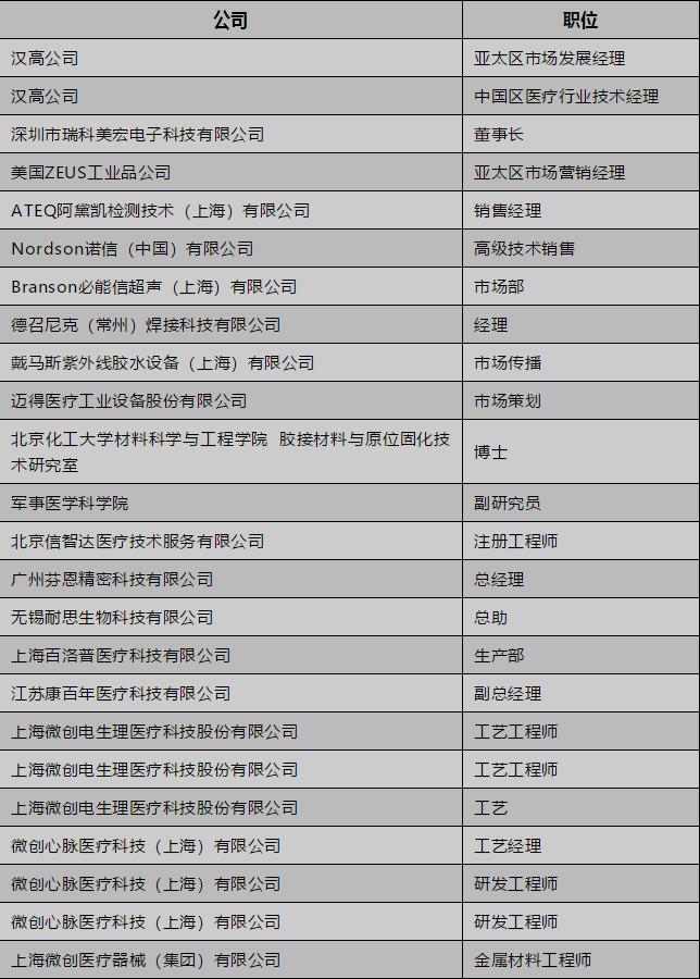 2019第2届医疗粘接与焊接技术研讨会(东莞虎门)