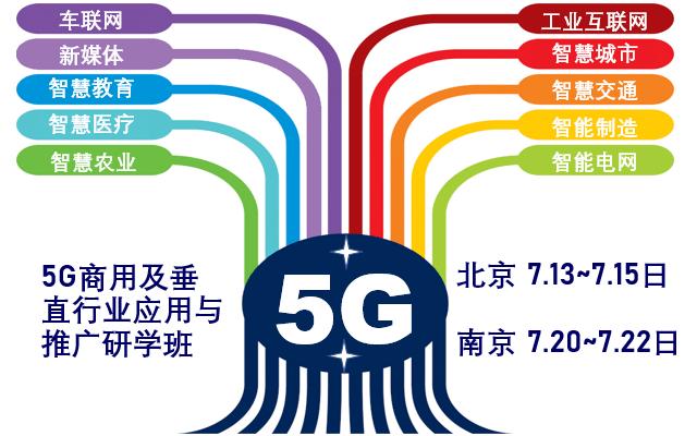 2019年5G商用及垂直行业应用与推广高级研学班(7月南京班)